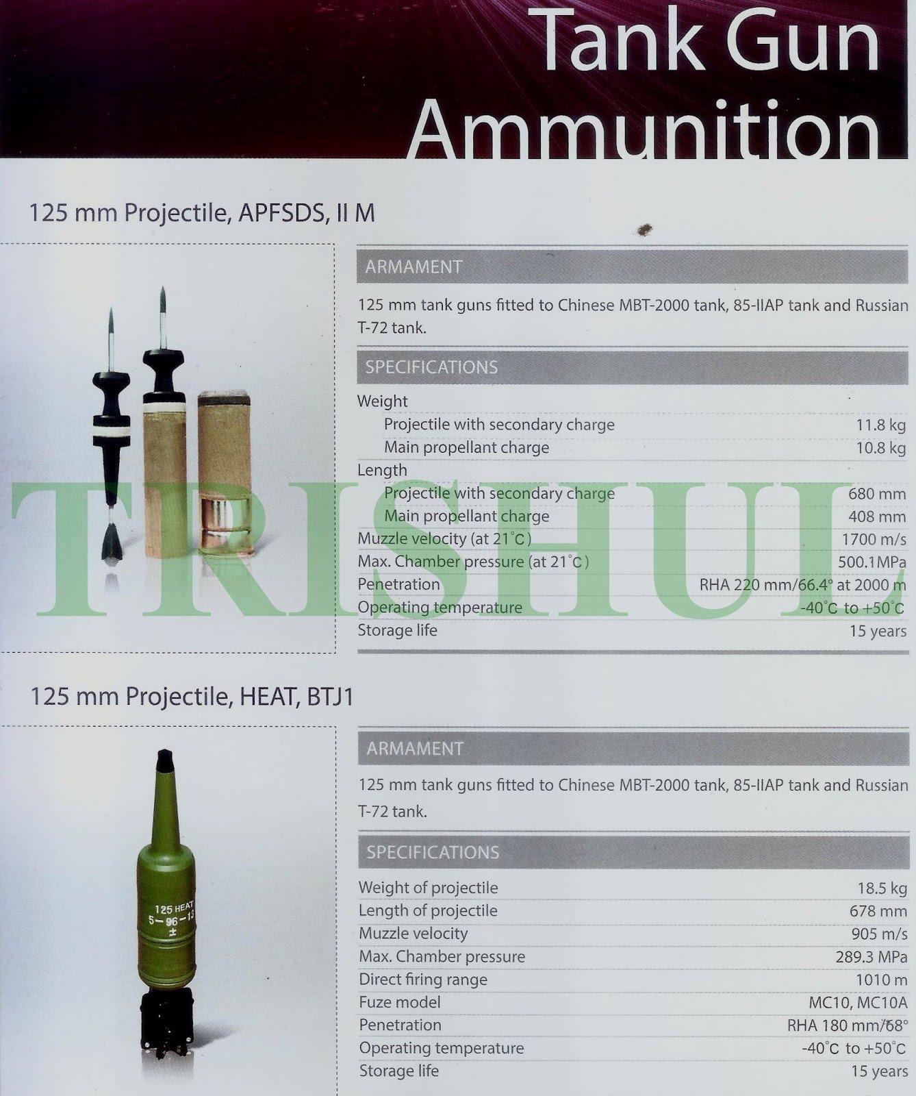 125mm Tank Ammunition-1.jpg