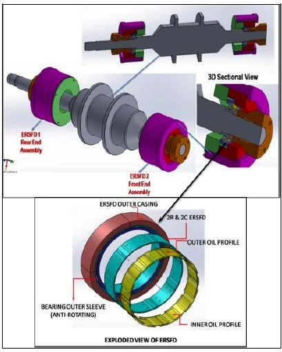 3D Model of Test Rig Engine Rotor System with an Exploded Dual ERSFD.jpg