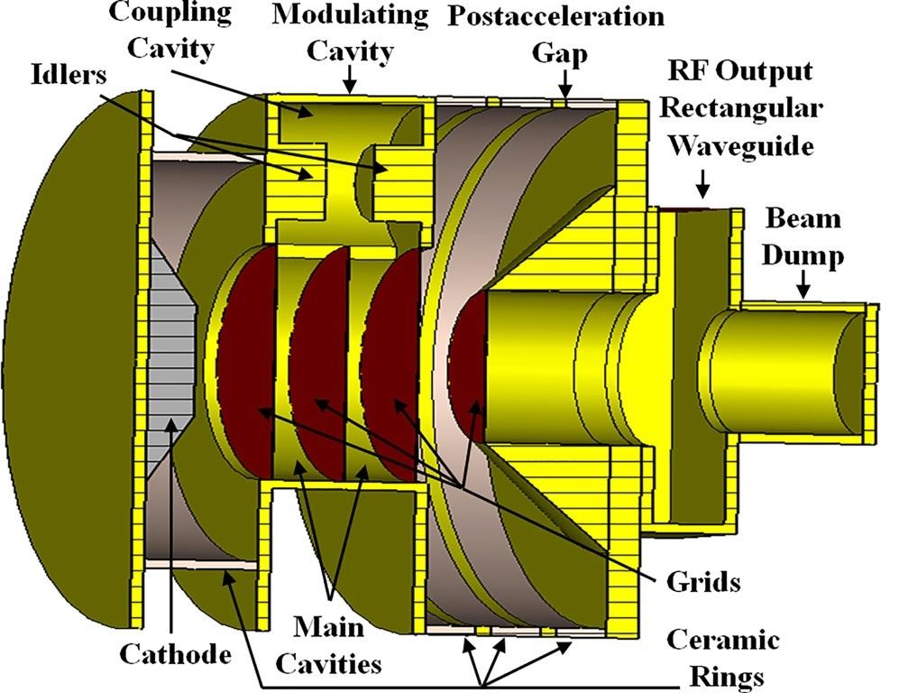 3D schematic diagram of a reltron..jpg
