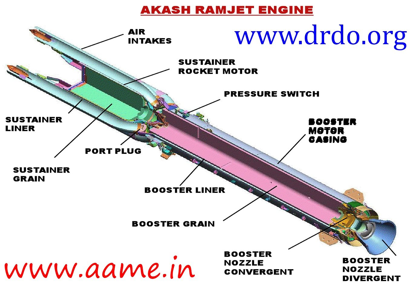 Akash-Missile-Ramjet-Engine-Cut-Section-01.jpg