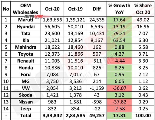 car-sales-oct-2020-2.jpg