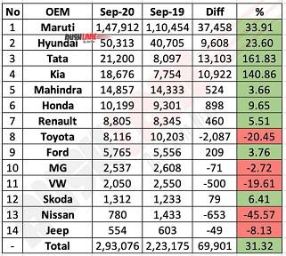 car-sales-sep-2020-1068x958.jpg