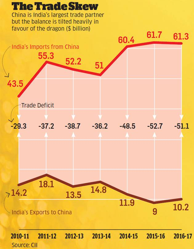 china-graph1.jpg