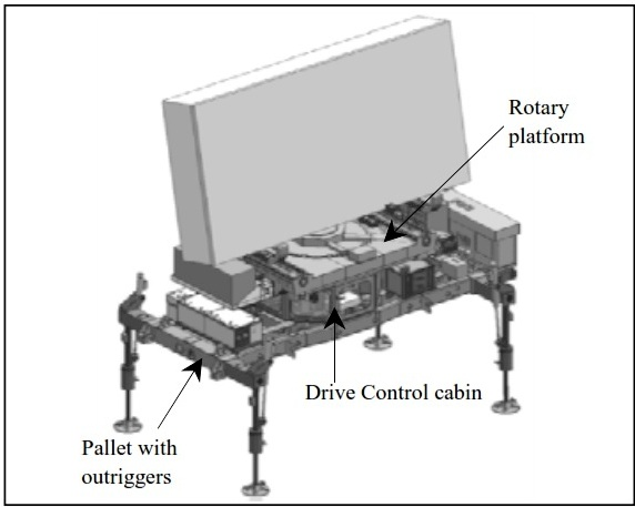 Components of pedestal assembly .jpg