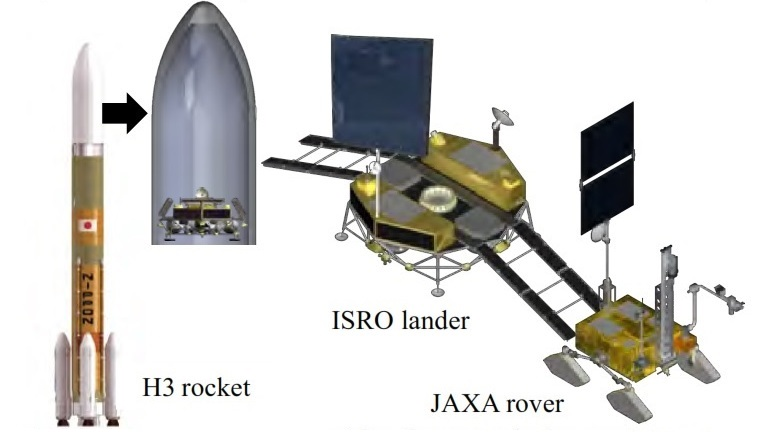 Configuration of the lunar exploration mission .jpg