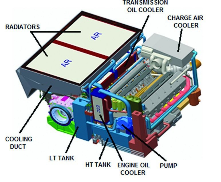 Cooling system configuration..jpg