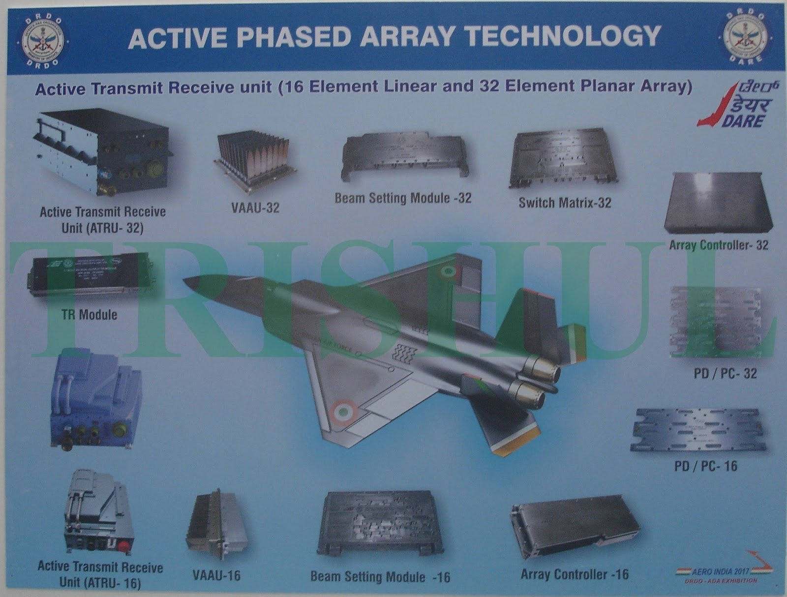 DARE-developed Sub-systems for FGFA & AMCA.jpg