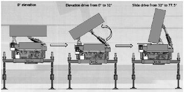 Deployment sequence of antenna .jpg