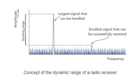 dynamic range.PNG