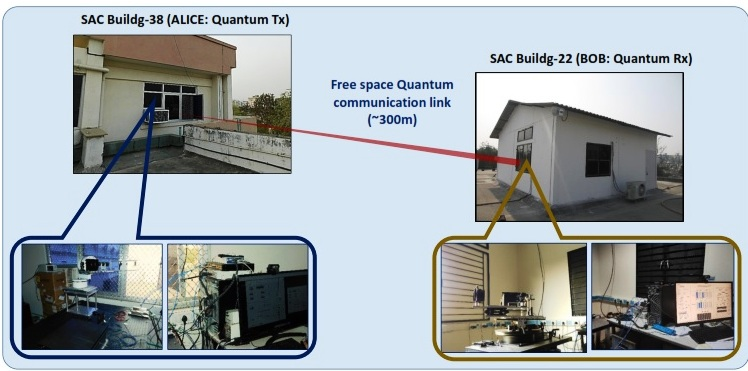 End-to-end Free Space quantum communication link experiment.jpg