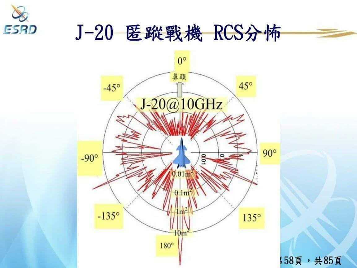 Chengdu J-20 Stealth Fighter - Page 6 Fb_img_1504446486403-jpg