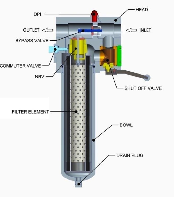 .Filter assembly  For Marine Application.jpg