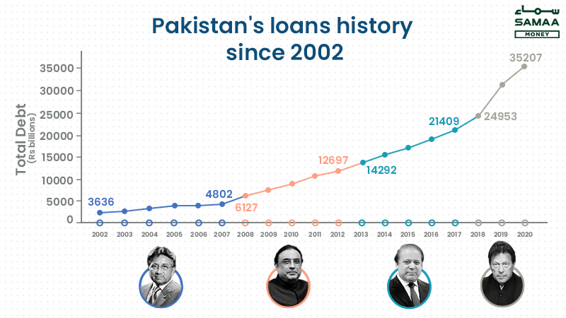 Historical-debt-graph.jpg