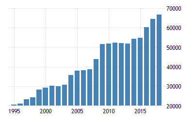 india-military-expenditure.png