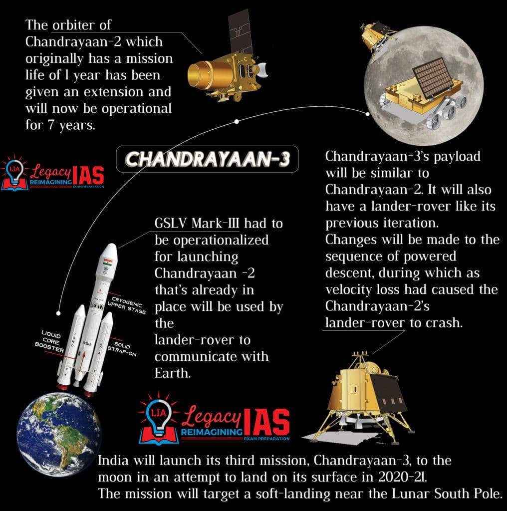 Infographic-Chandrayaan3-1016x1024.jpg