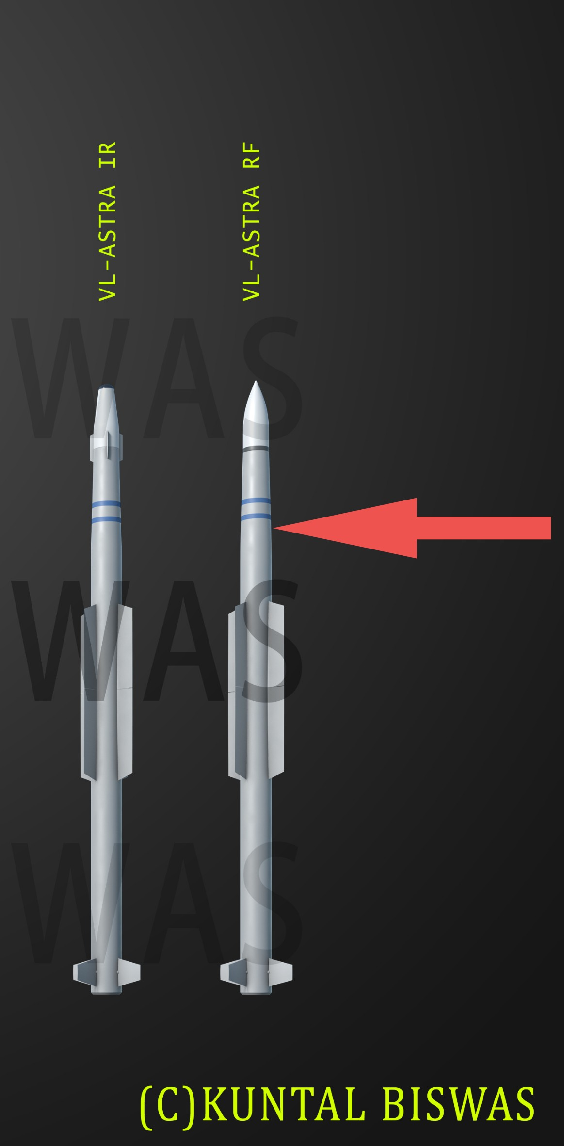Image result for VL Astra