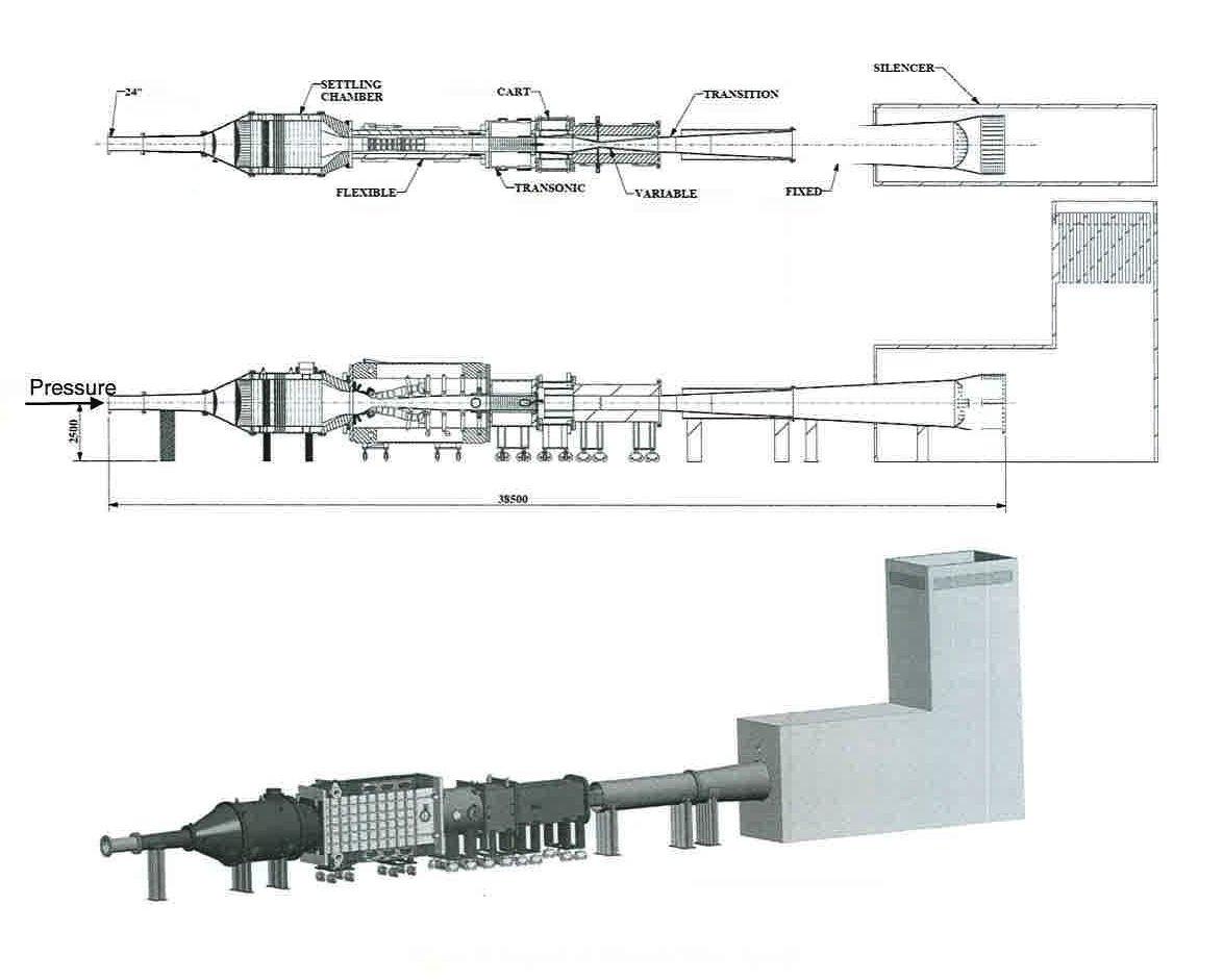 layout of trisonic wind tunnel.jpg