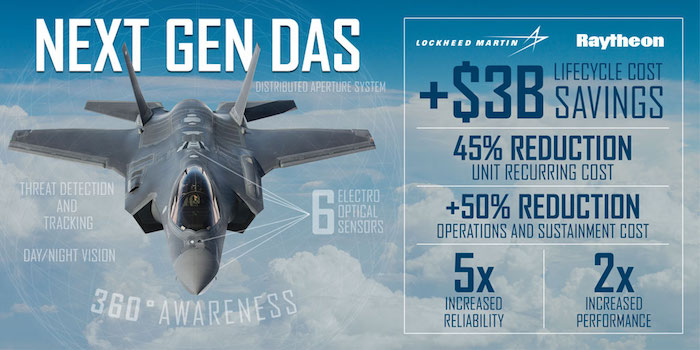 Lockheed-picks-Raytheon-for-F-35-NextGen-DAS.jpg