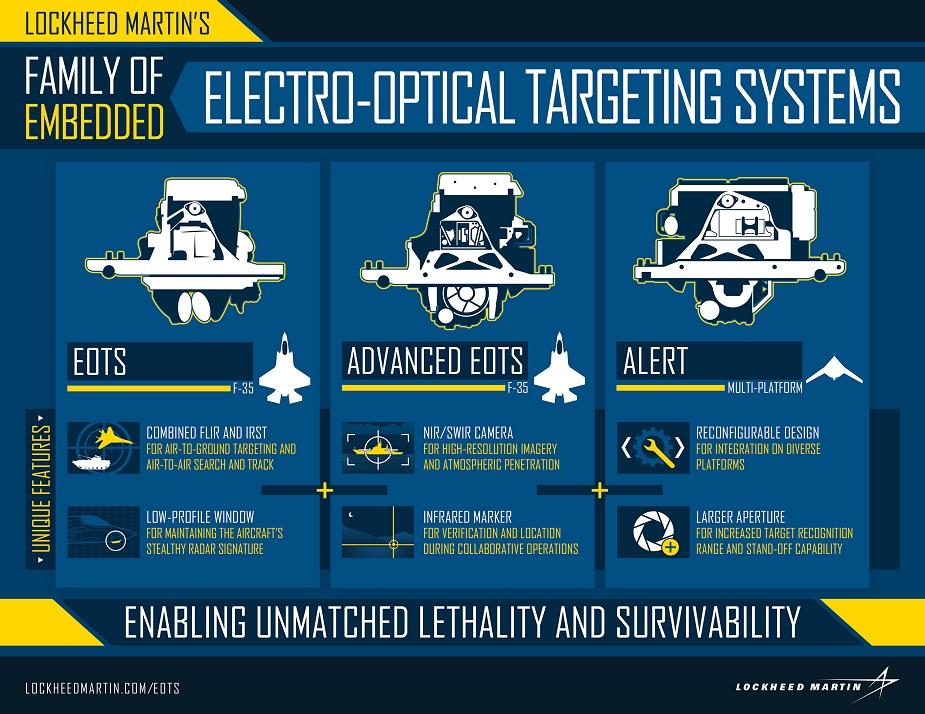 Lockheed_Martin_Continues_Advanced_EOTS_Development.jpg
