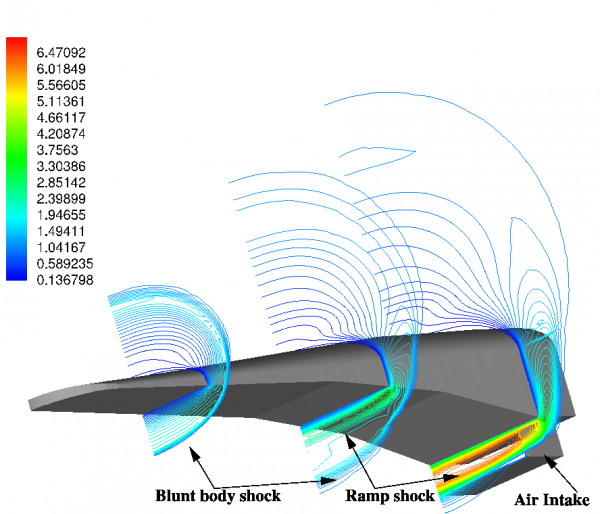 Mach Contours for Hypersonic Research Vehicle.png