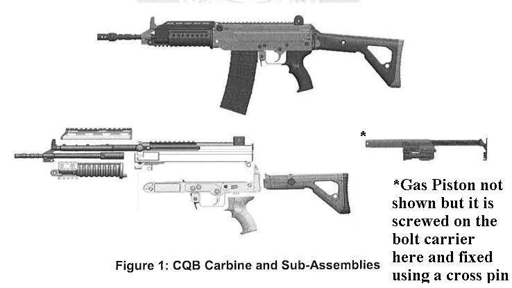 OFB_Carbine_Details 2.png