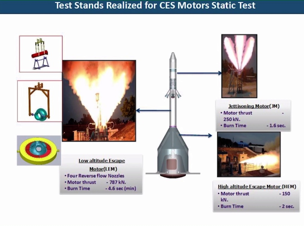 on-orbit abort system.jpg