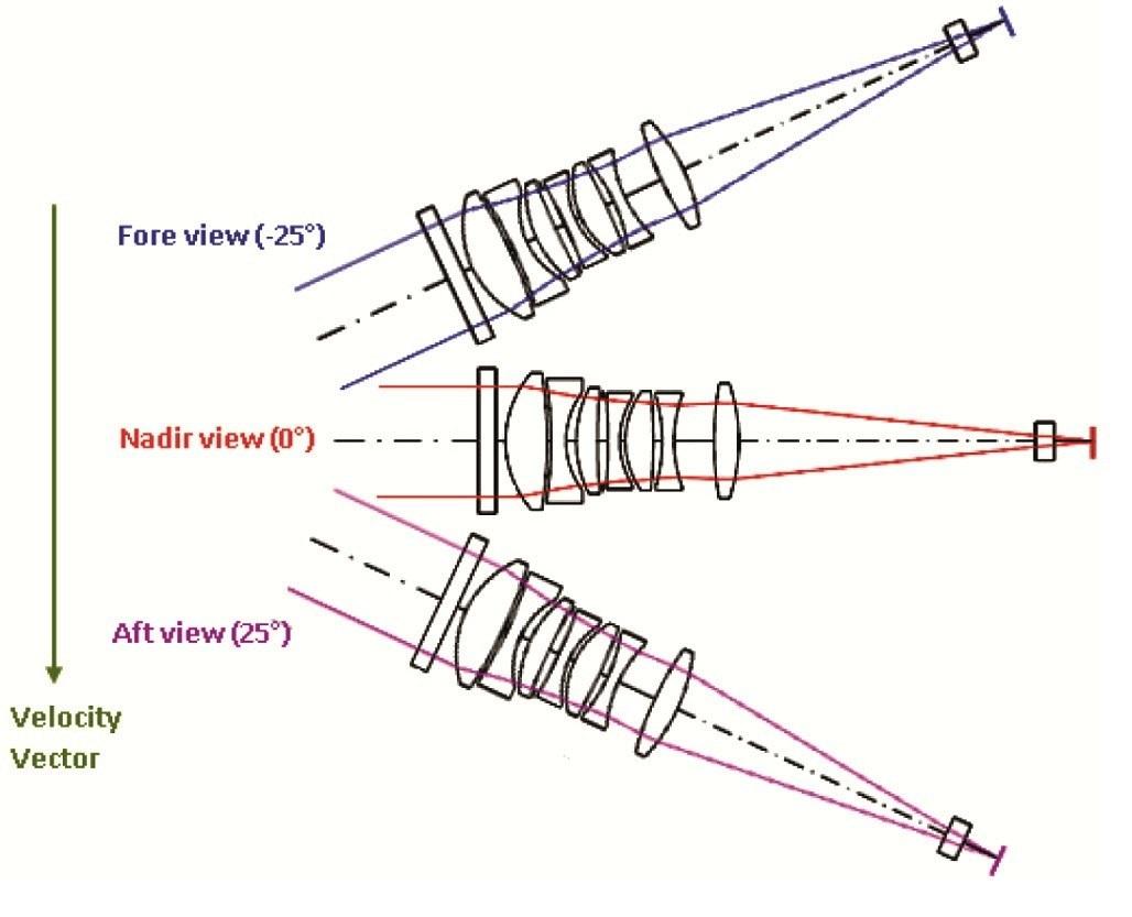 Optical schematic of terrain mapping camera-2.jpg