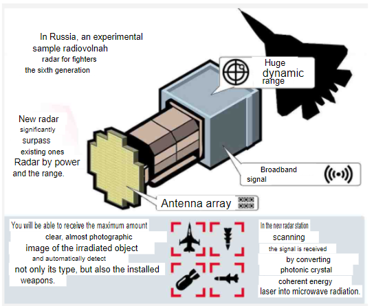 photonic radar.PNG