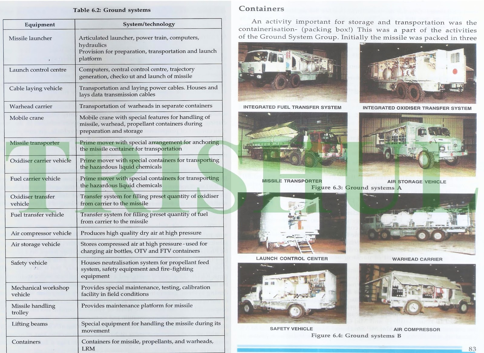 Prithvi-1 Support Vehicles.jpg
