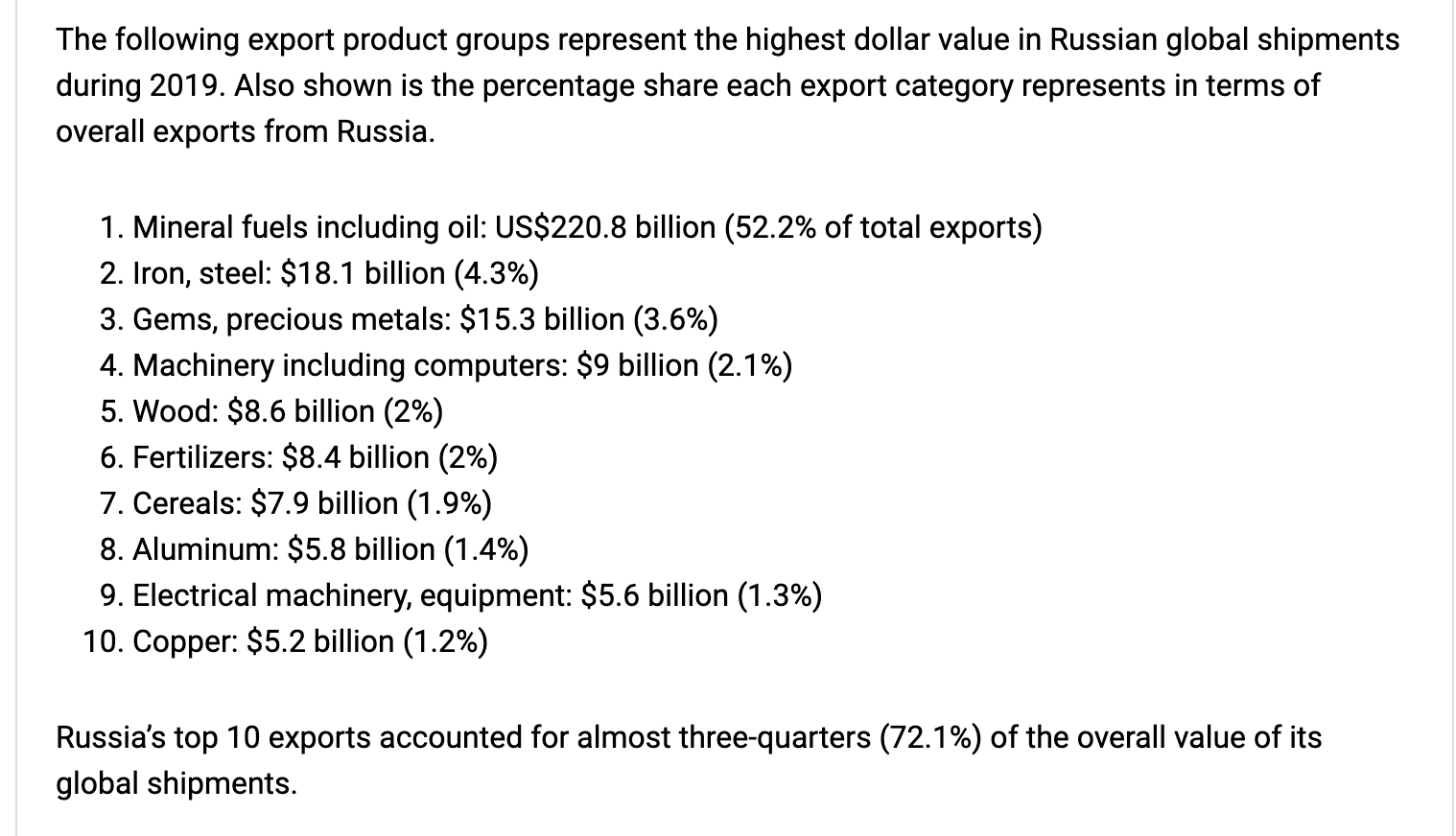 Russia Top 10 exports.png