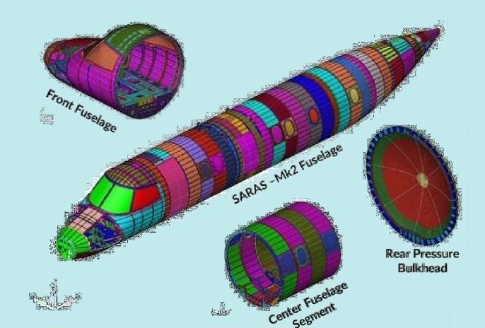 Saras Mk2 fuelage finite element model2.jpg