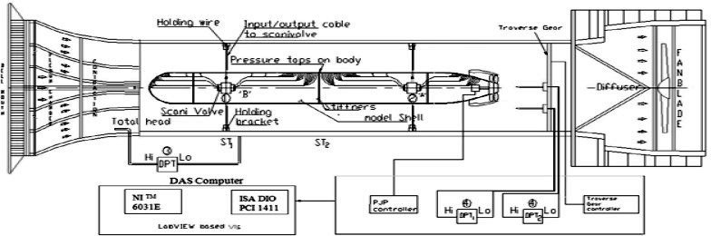 Schematic diagram for instrumentation and test setup for LEB model fitted with PJP.jpg