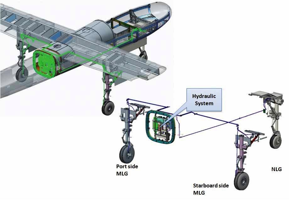Schematic of RLG Hydraulics system of Tapas UAV.jpg