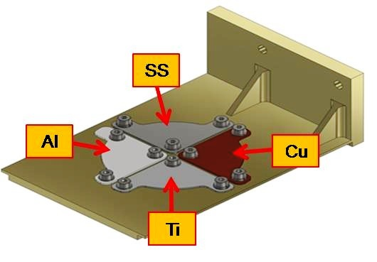 Schematic representation of 4 metallic calibration targets used on-board APXS.jpg