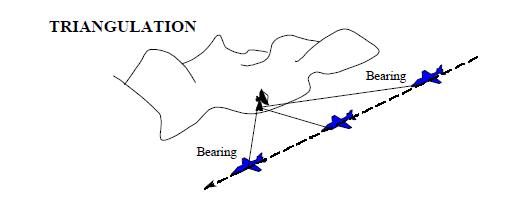 single-ship-triangulation.png
