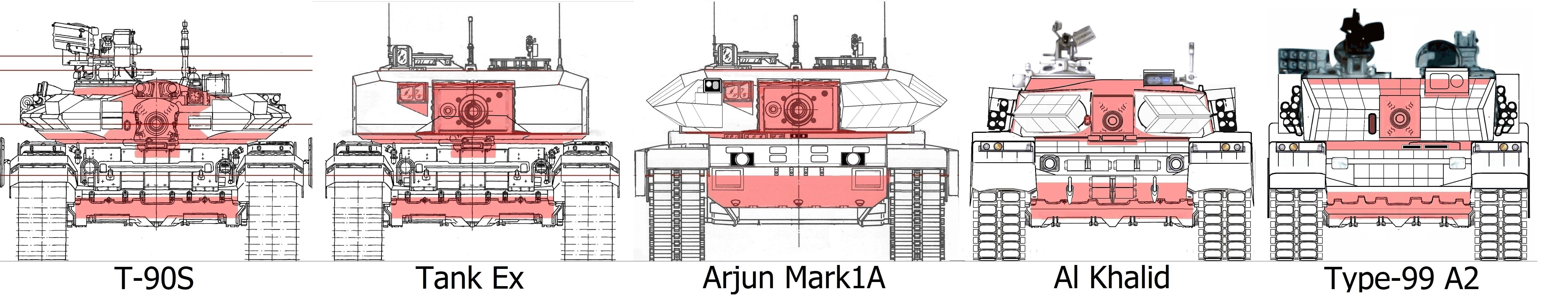 T90-TankEX-Arjun-AlKhalid-Type99.jpg