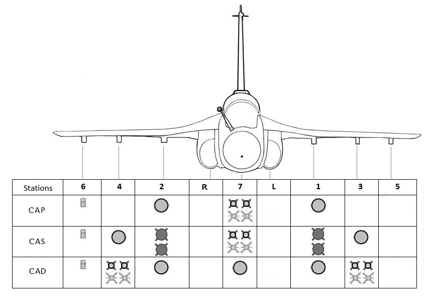 Tejas MArk1A weaponary - Copy.jpg