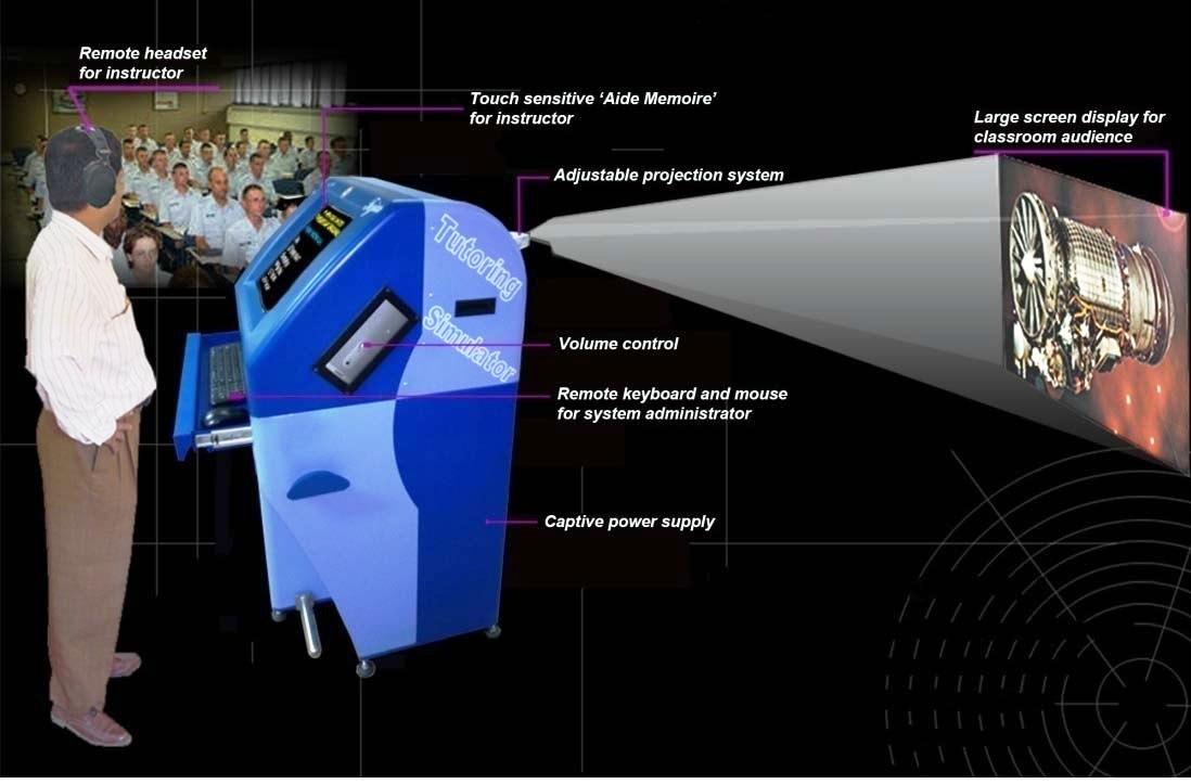 TEJAS Tutoring Simulator.jpg