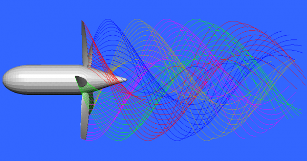 The figure shows the paneling of rotor blades and wake for a five bladed variable pitch propel...png