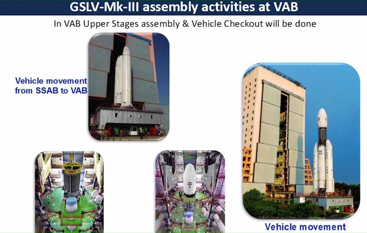 Vehicel asssembly building.jpg
