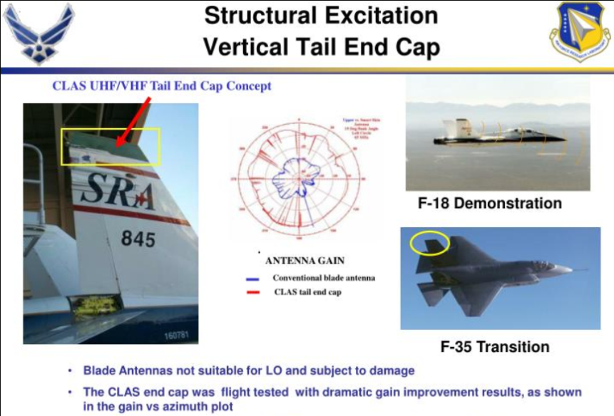 VHF antenna on F-35.PNG