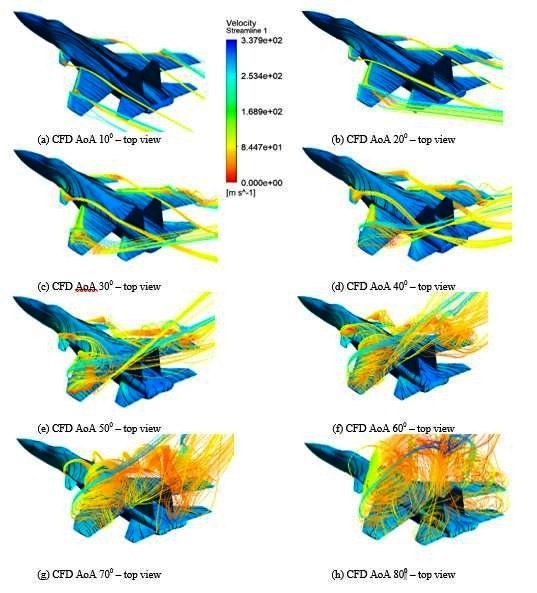 Visualization of the streamlines.jpg