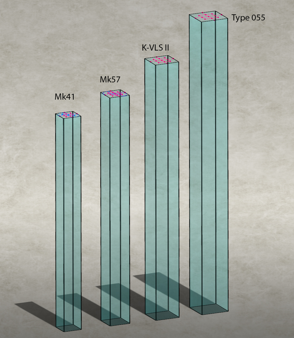 VLS Cell size.jpg